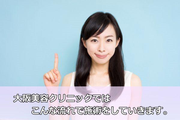大阪美容クリニックでの予約や施術の流れ
