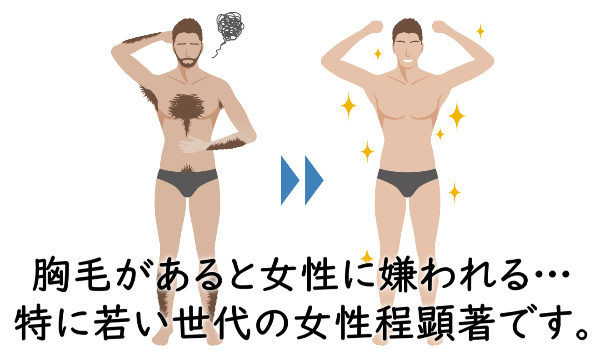 男性の胸毛は嫌われる